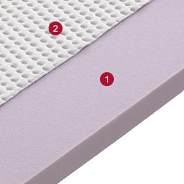 Cremosa T 550 Detail Querschnitt